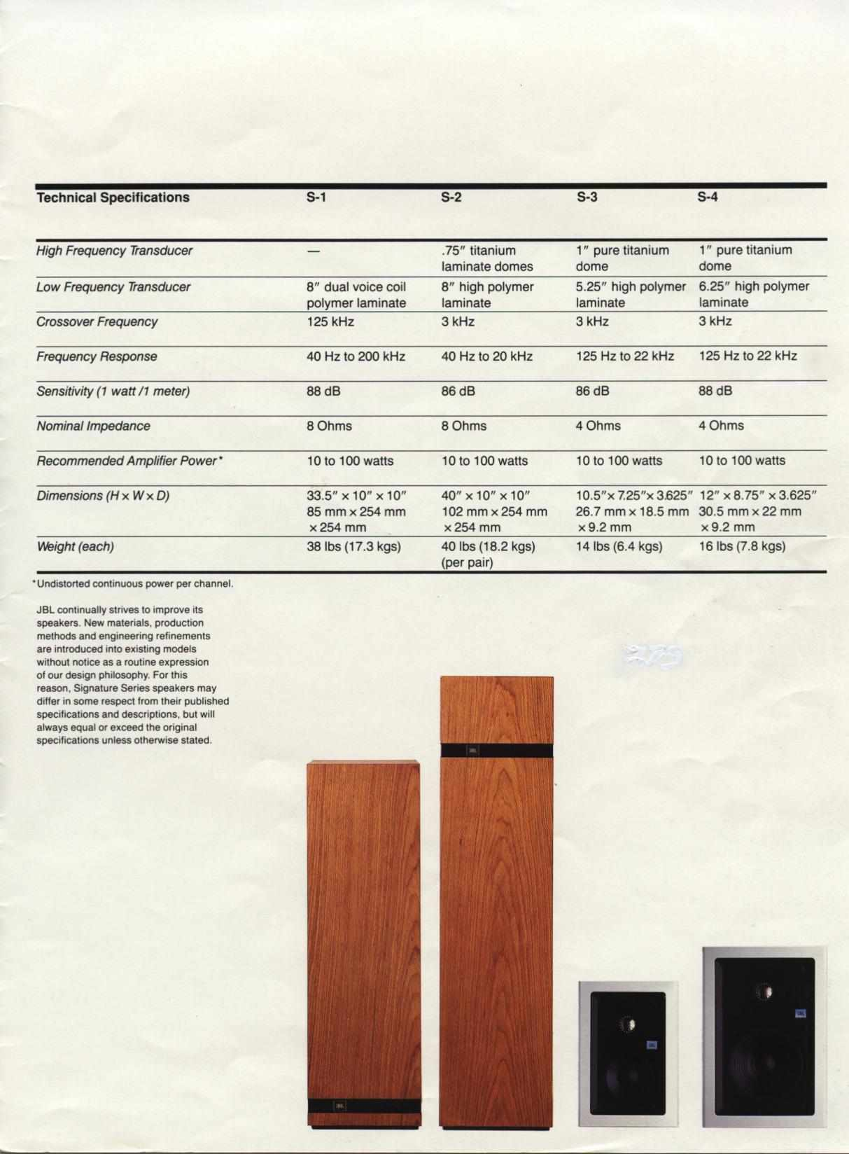 What was in a jbl s1 system for What does spec home mean